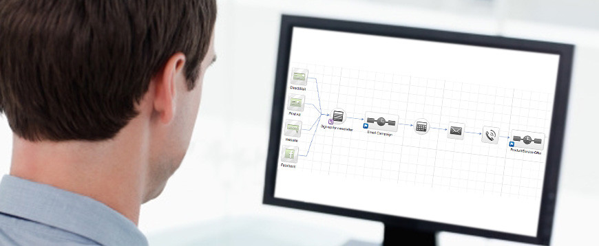 Man looking at a desktop screen showing marketing automation